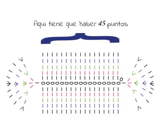 grafico base bolso de ganchillo