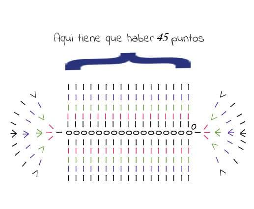 grafico-base-bolso-a-ganchillo