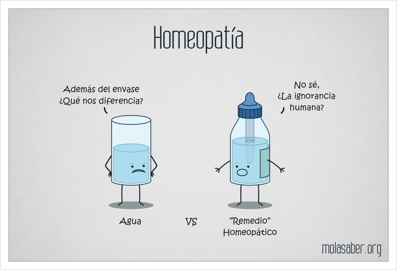 Agua Vs Homeopatia Mola Saber