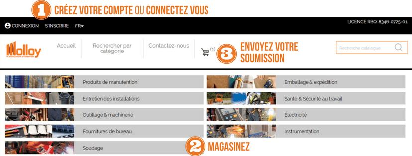 Étapes catalogue en ligne