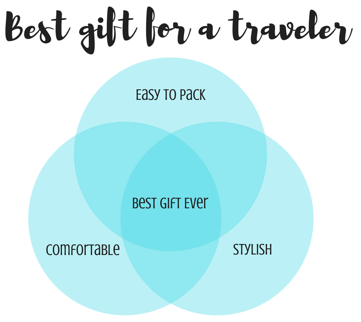 Best Gift Ever venn diagram