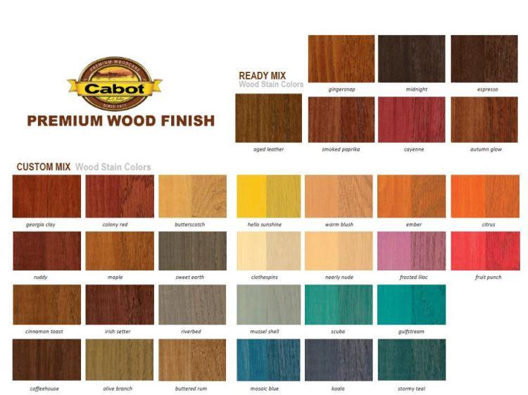Chart Espresso Stain Color