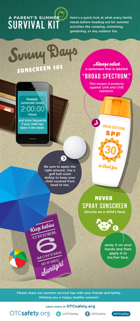 July19_Sunscreen_Infograph