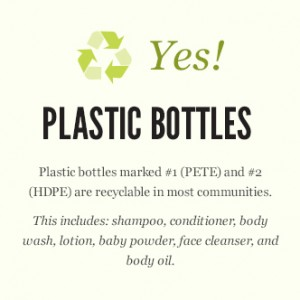 for a list of more items that you can recycle - click here