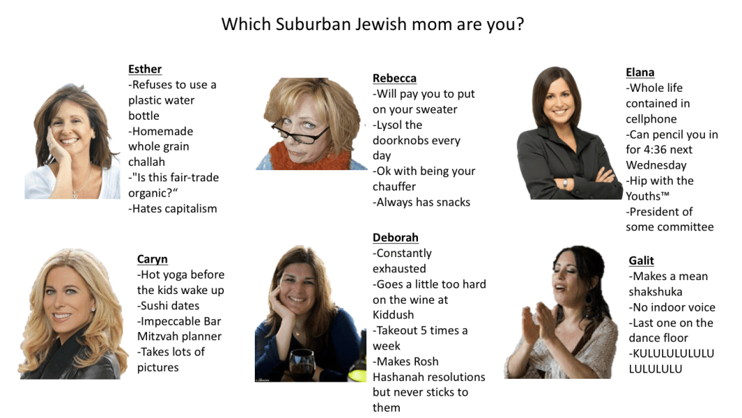 What Do Memes Tell Us About Jewish Identity?