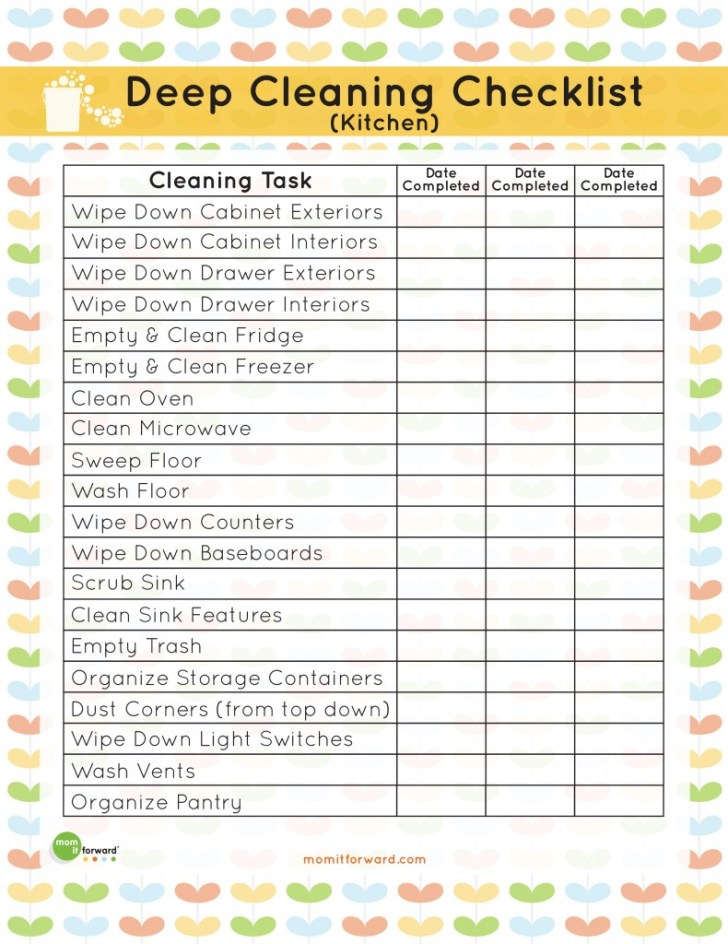 Printable Kitchen Cleaning Checklist Mom Forward