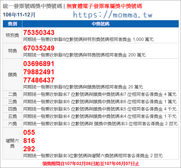 統一發票 11 12 月中獎號碼 財政部