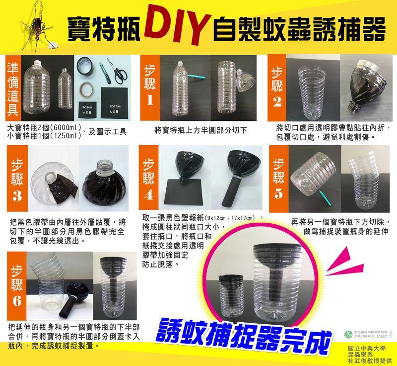 防蚊神器DIY