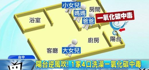 陽台熱水器一氧化碳中毒 原因是因為陽台逆風吹入室內