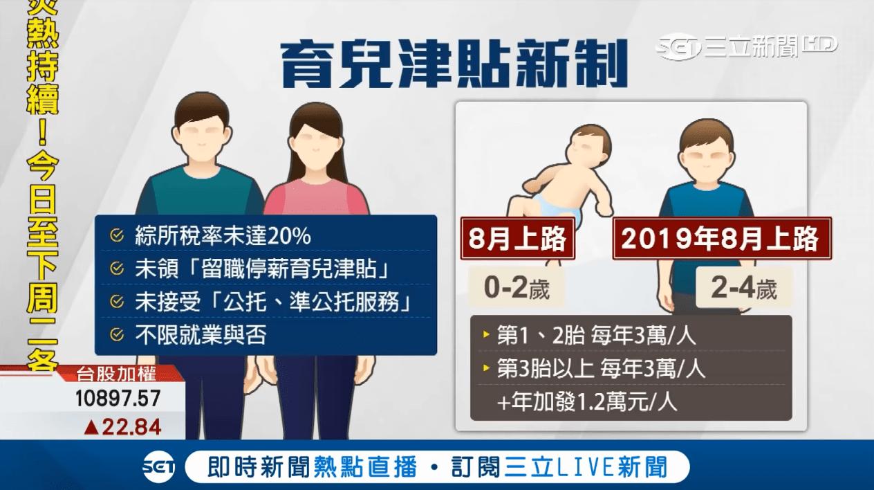 育兒津貼 2500 申請擴大0-4歲 政府出招救低生育率