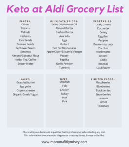 Keto Shopping List Aldi
