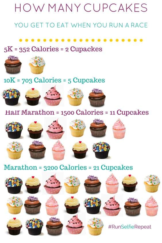 what to eat half marathon training