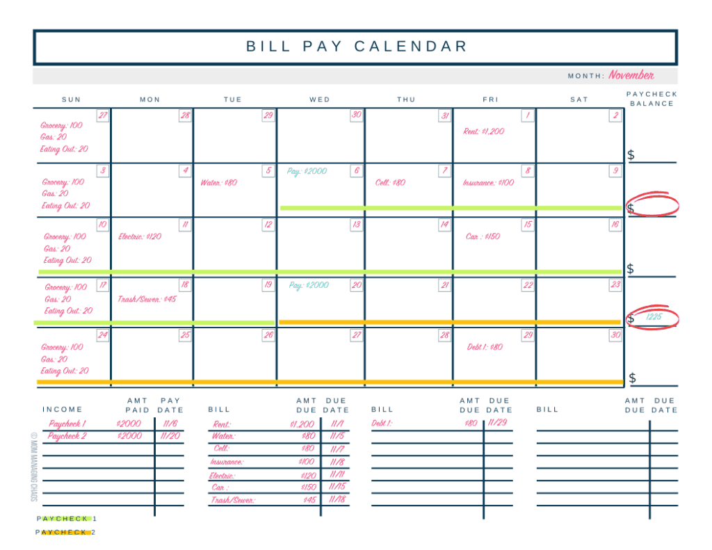 budgeting calendar for biweekly budgets
