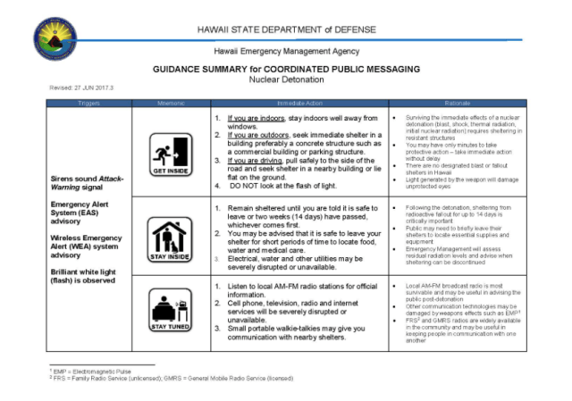 Hawaii Emergency Management Guidance