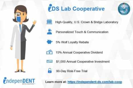 MDIB - IDS Lab Cooperative Graphic