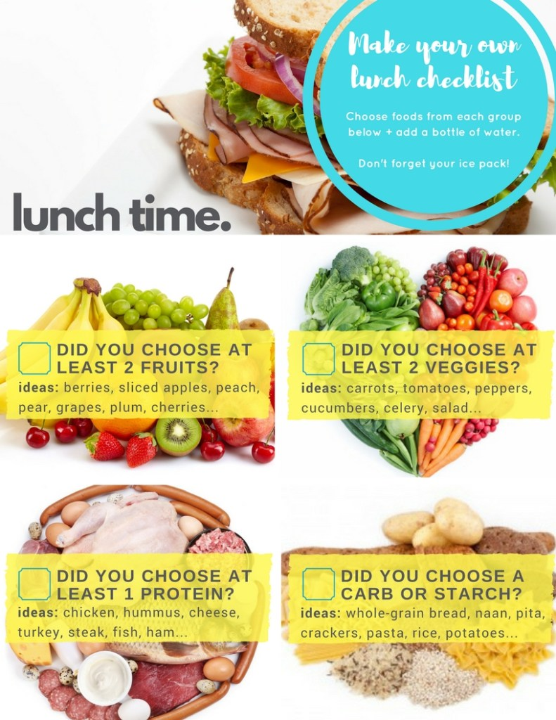 Make your own lunch check list