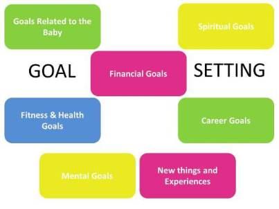 Momtrepreneur Goal Setting