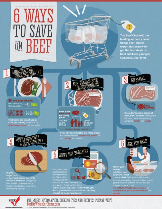 6-ways-to-save-on-beef