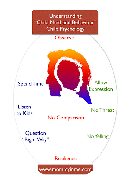Understanding Child Psychology