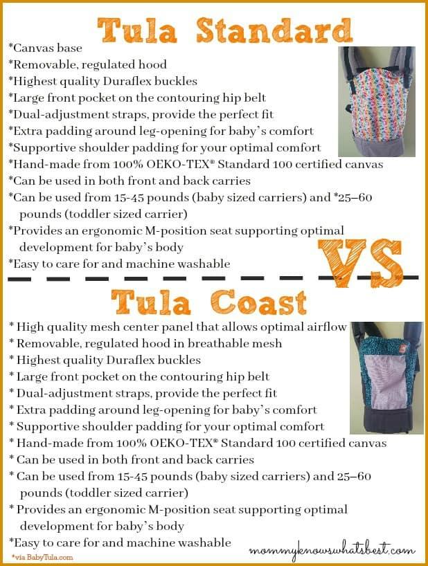 tula standard vs tula coast baby carrier