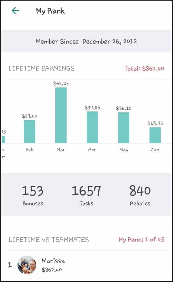 ibotta review earnings