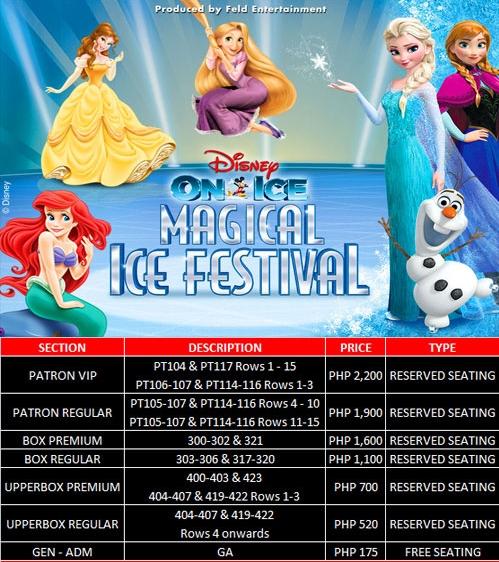 Disney On Ice 2015 Ticket Price