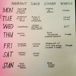 One Week Healthy Meal Plan for the Family