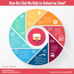 How do I get my kids to school on time?