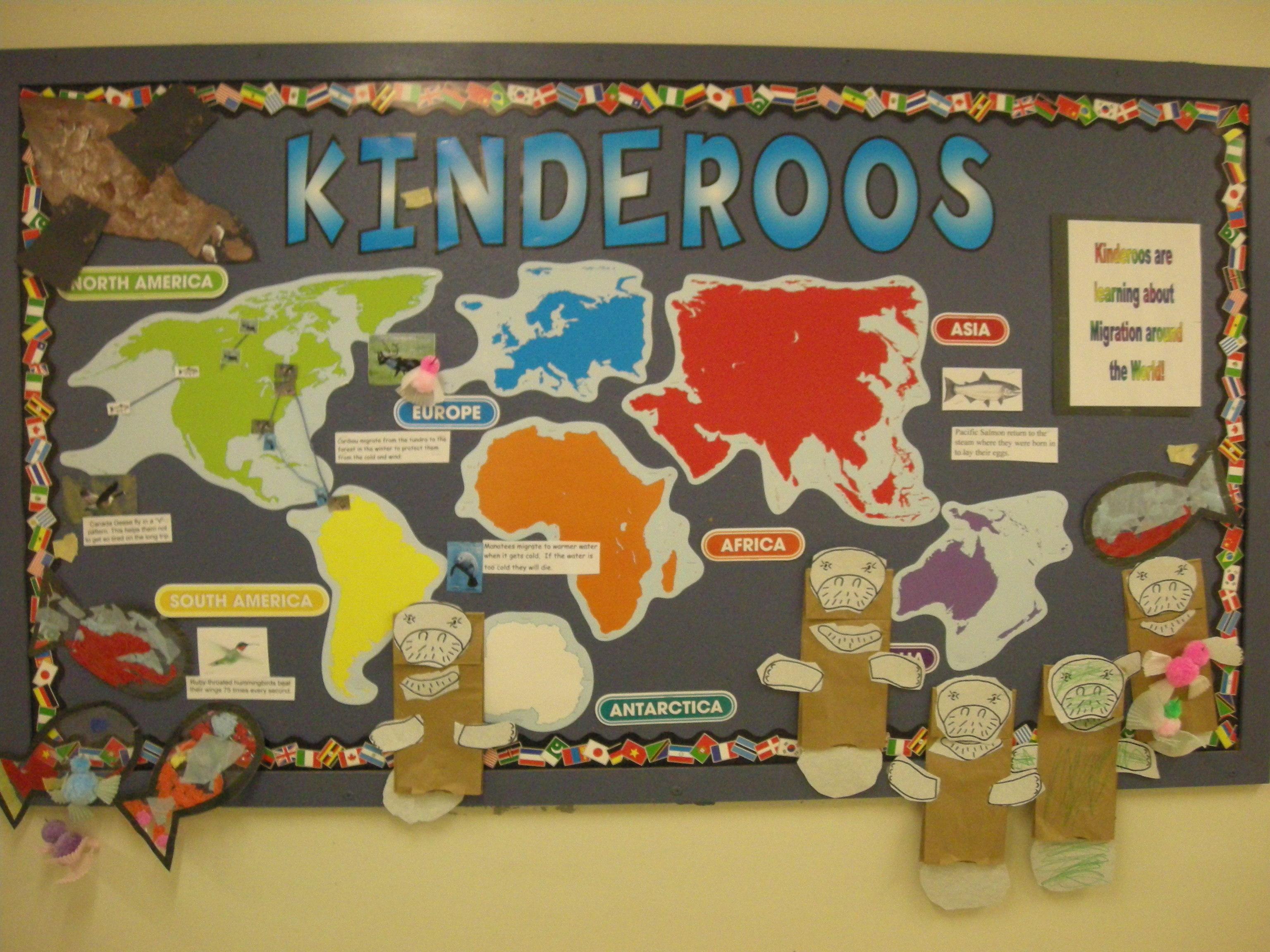 Kindergarten Migration