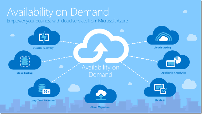 Microsoft Azure Course Can Improve Your Business