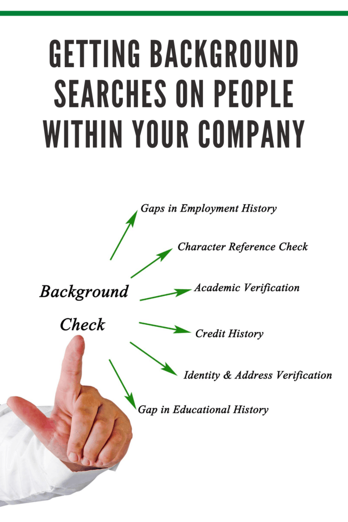 Diagram of Background Check for people working for you