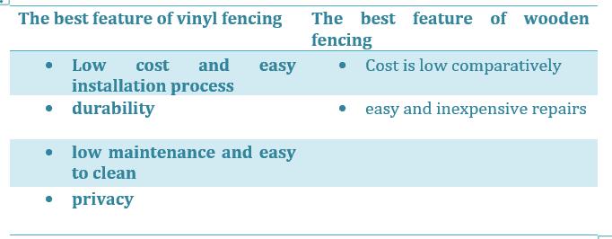 best features of vinyl fencing