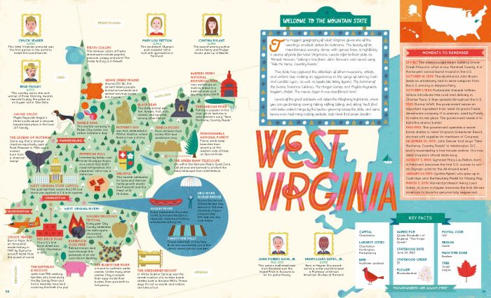 50 States_West Virginia