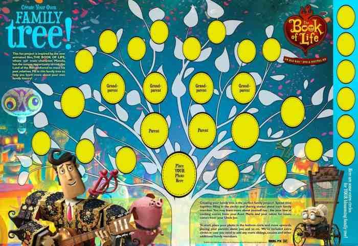bol_bd_activity_sheet_familytree