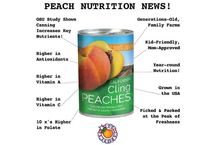 OSU Study shows canned peaches increase key nutrients