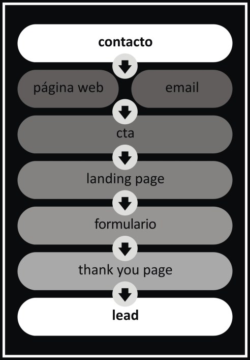 thank-you-page
