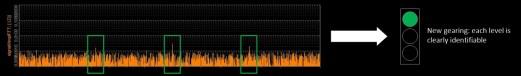 Questa immagine ha l'attributo alt vuoto; il nome del file è semaforo-verde.jpg