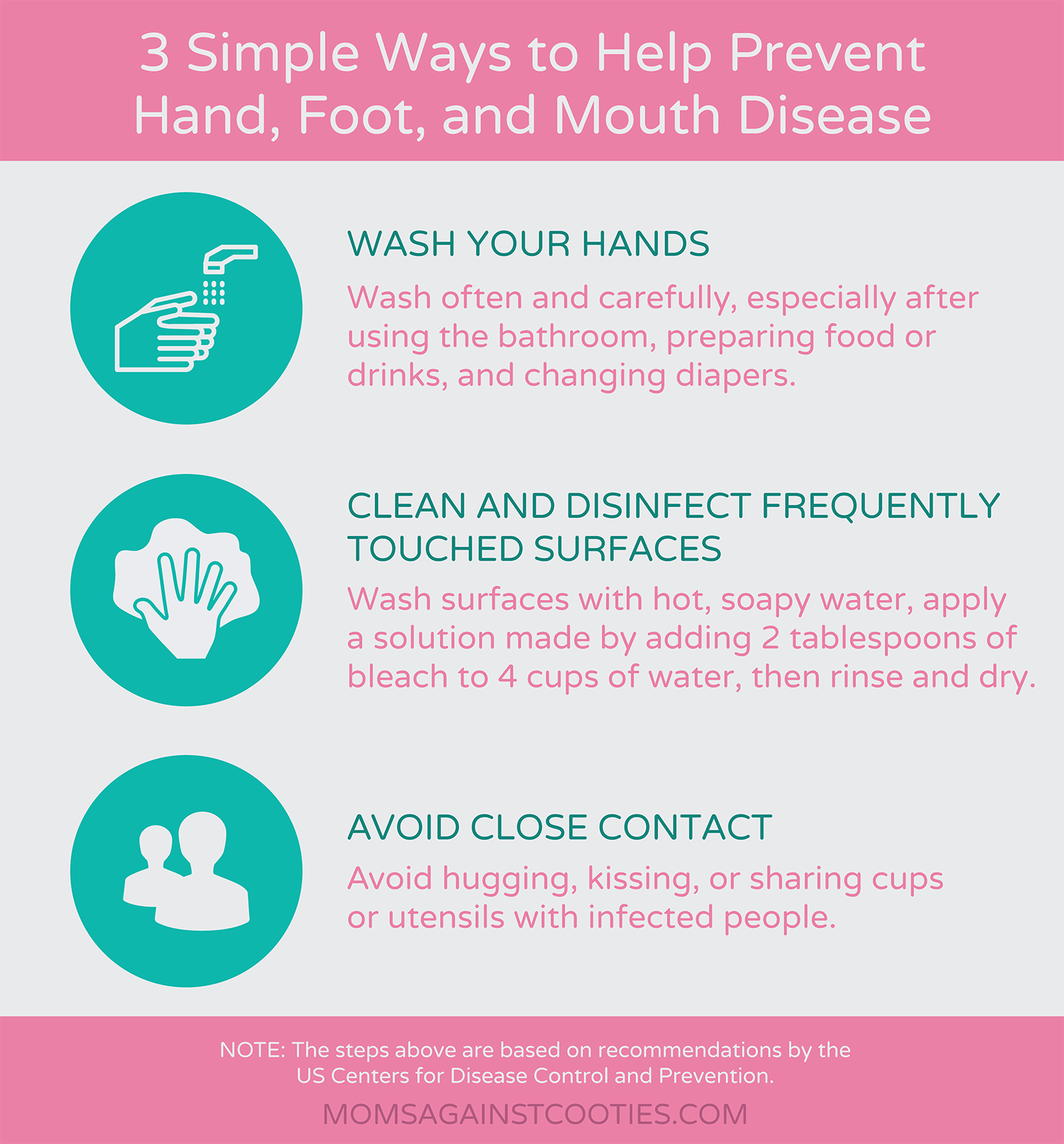 How To Prevent Hand Foot And Mouth Disease In Children