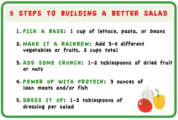 5 Steps to Building A Better Salad