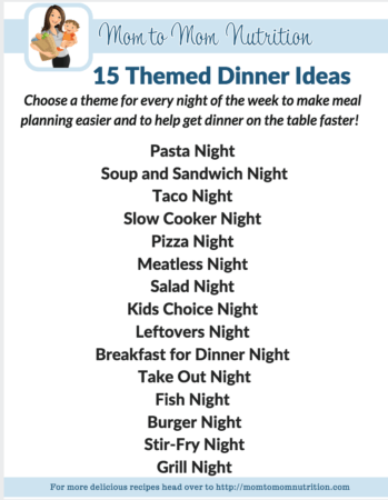 The Ultimate List of Themed Dinner Nights Come up with a theme for each night. If you're already planning your meals according to each day of the week, then a theme night is a way to take your meal plans up a notch. Most of the themes will allow for a lot of variety, making it easy to reuse the same themes over again in the following weeks.
