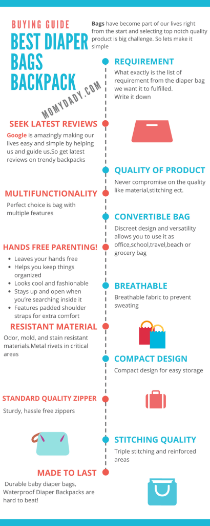 best diaper bags backpack
