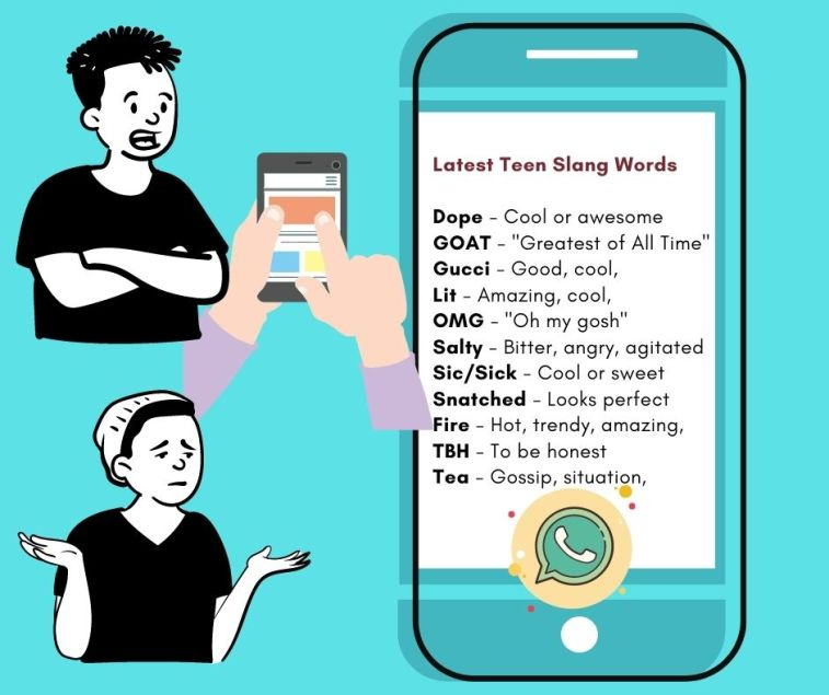 Teen slang words