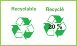 Etiquettes recyclable et recyclé