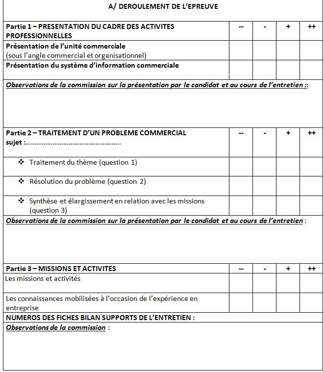 ACRC (Analyse et Conduite de la Relation Commerciale) Notation ACRC grille 1