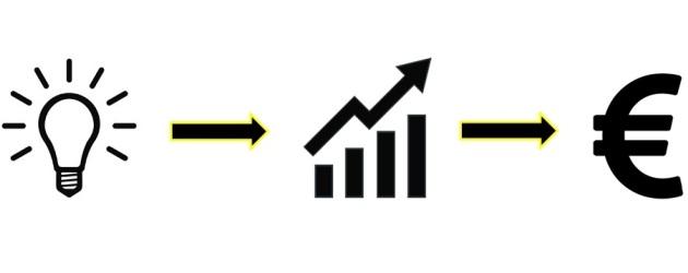 Financer projet étudiant bts muc