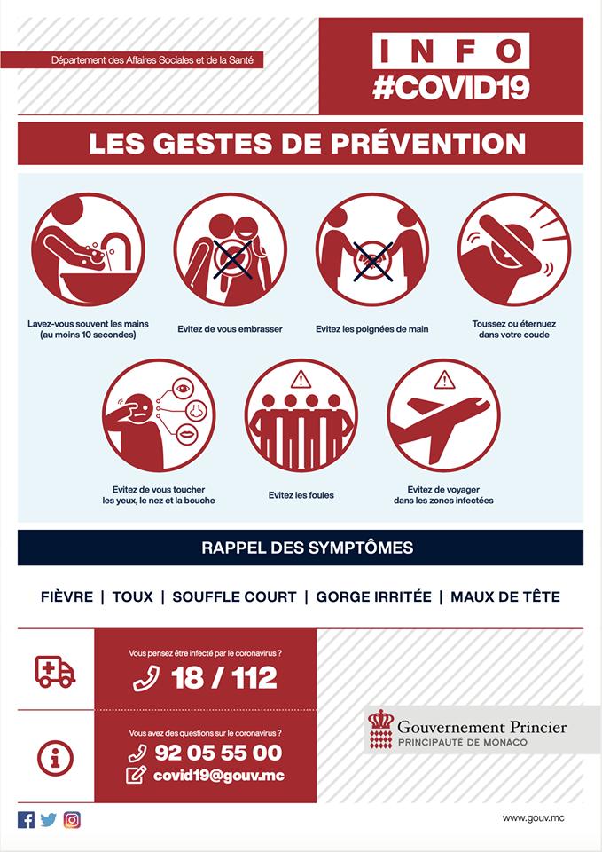 Coronavirus: Secondo Caso nel Principato di Monaco, Le misure di prevenzione