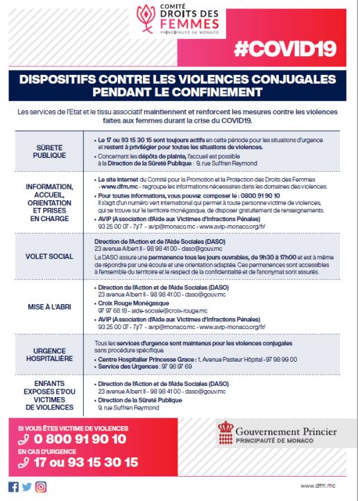 Coronavirus a Monaco: Come Difendersi in Caso di Violenze Coniugali durante il Confinamento (numeri e indirizzi)