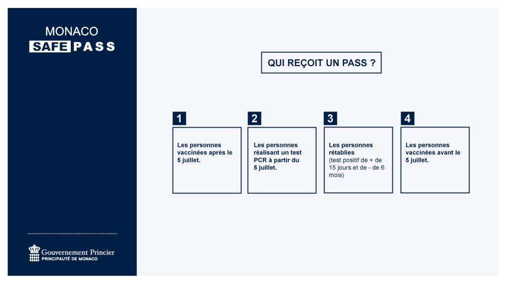 Come Ottenere il Pass Sanitario nel Principato di Monaco?