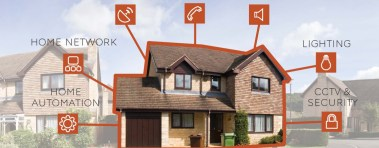 Smart Home Structured Wiring