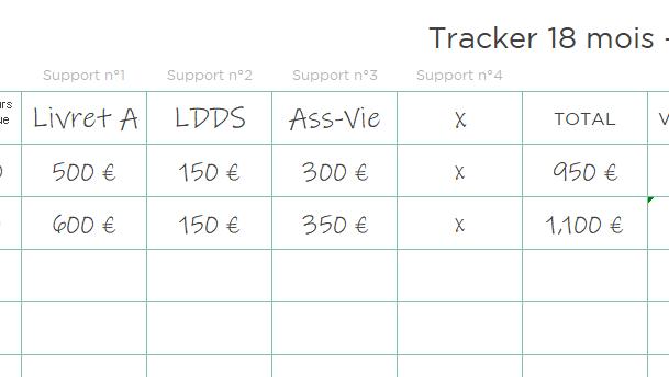 Tracker 18 mois pdf Mon Budget Bento